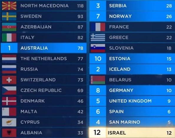 Belarus Vote (2)